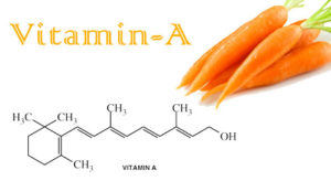 Vitamin A also known as Retinoid