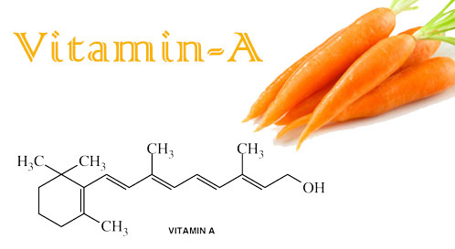 Vitamin A also known as Retinol